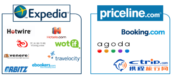 Expedia and Booking are the biggest OTAs today