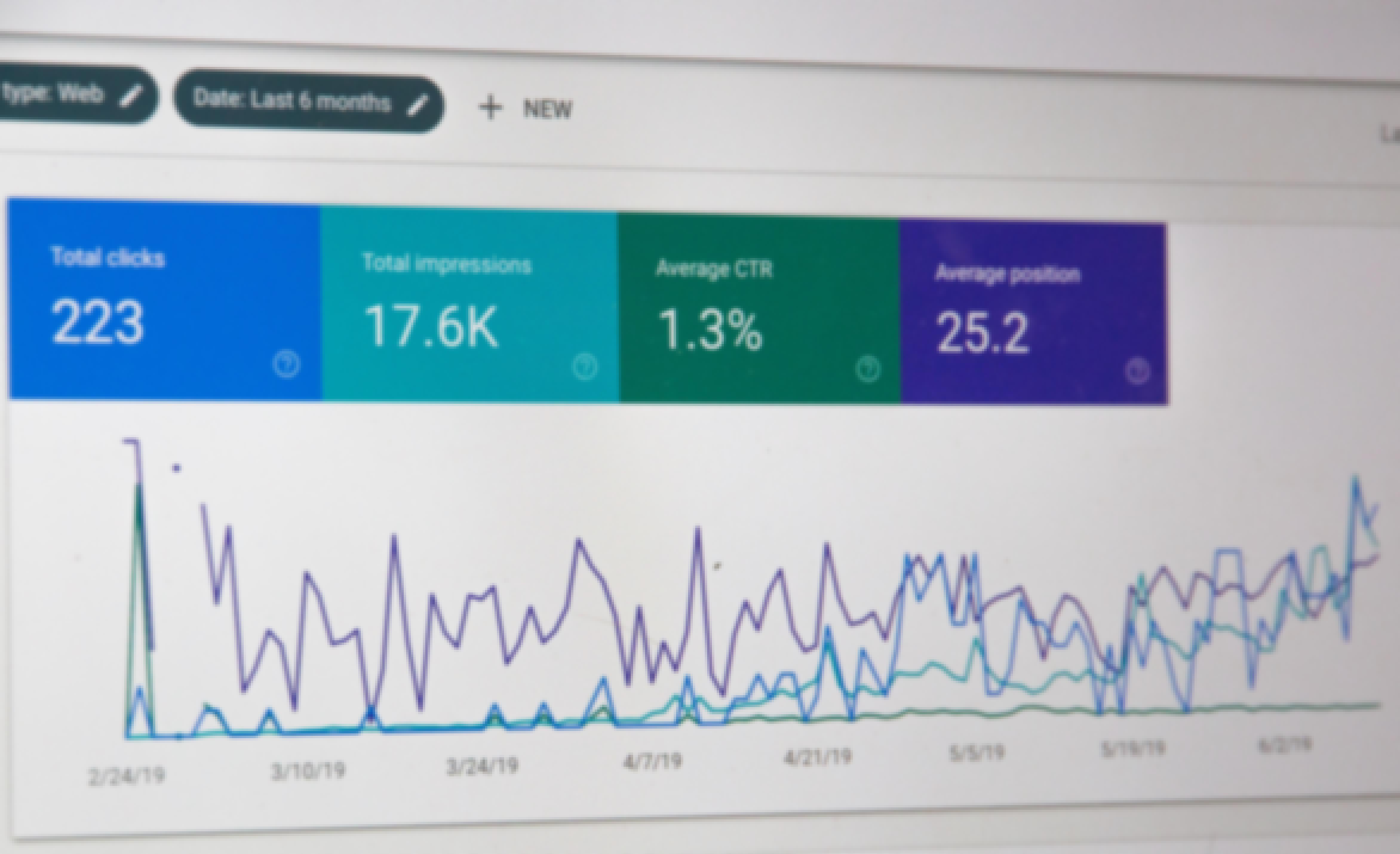 A computer monitor close-up of Google Analytics