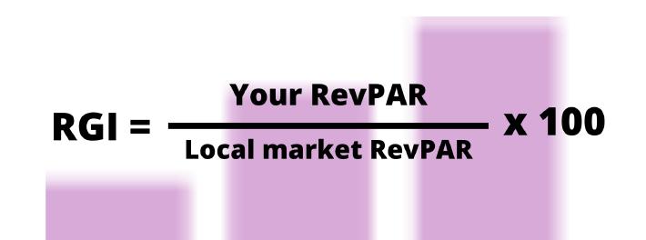 Revenue Generation Index RGI formula for a hotel